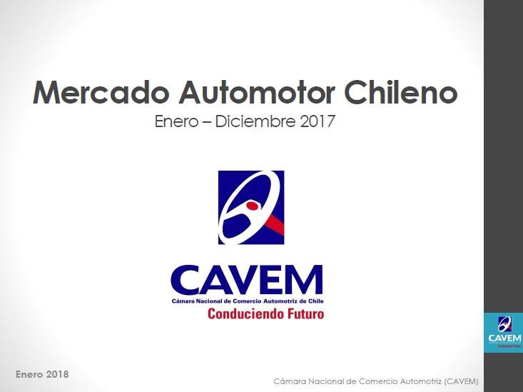 Mercado Automotor 2017