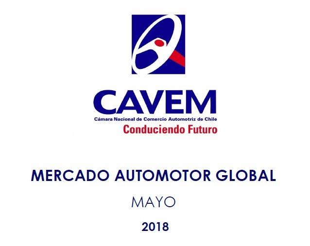 Informe Mayo 2018