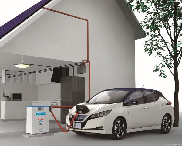 Proponen estabilizar la red eléctrica alemana usando las baterías de autos eléctricos