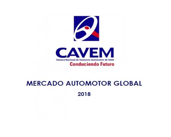 Mercado Automotor 2018