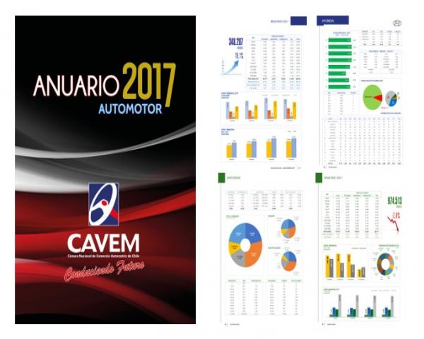Anuario EstadÍstico Automotor 2017